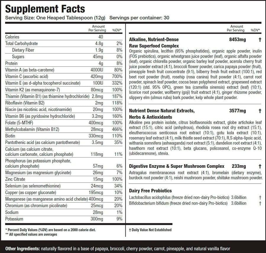 Athletic Greens Ingredients
