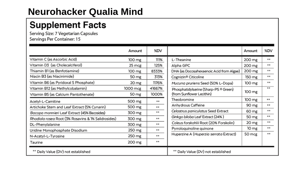 Neurohacker Qualia Mind Ingredients
