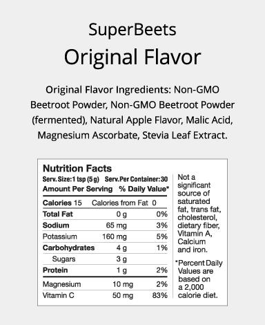 Super Beets Ingredients