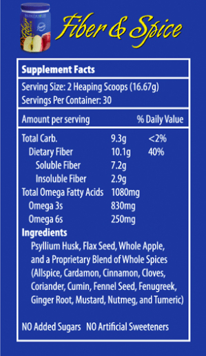 ingredients in balance products