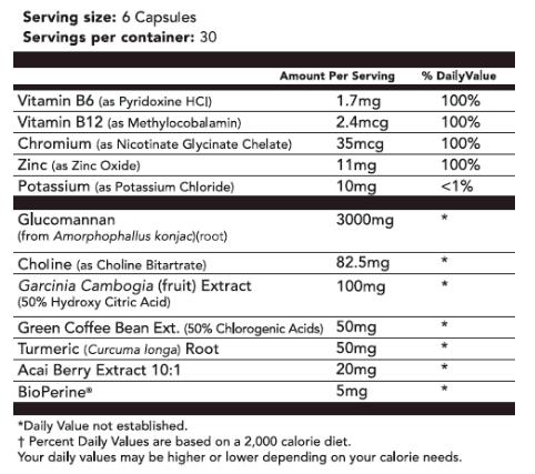 Leanbean Supplement Facts