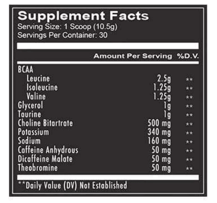 redcon1 m.r.e review supplement facts