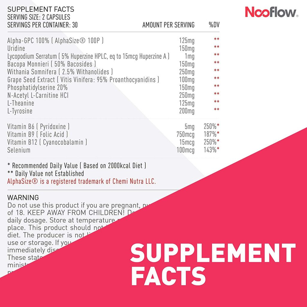 Nooflow Absolute Mind Dosage Pricing & Packaging