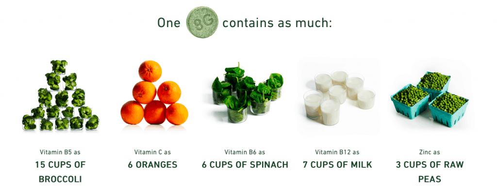 8Greens Ingredients