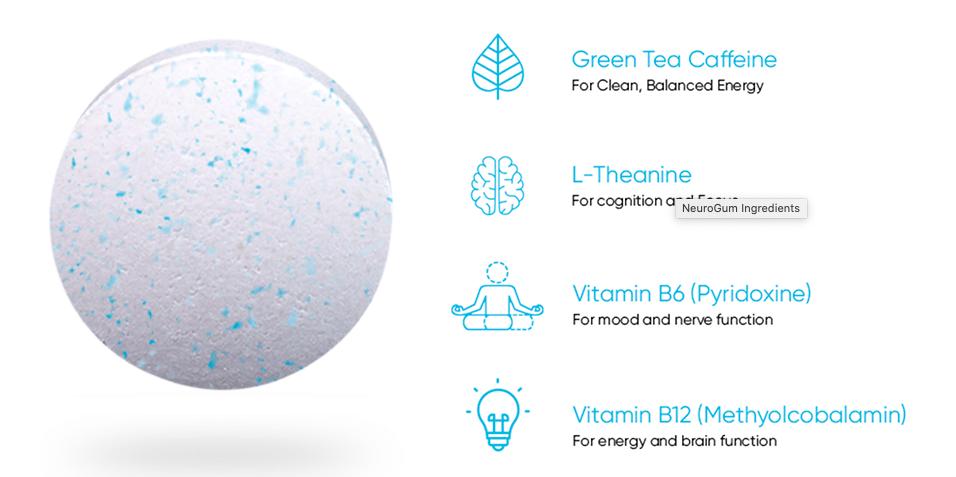 Ingredients of Neuro Gum