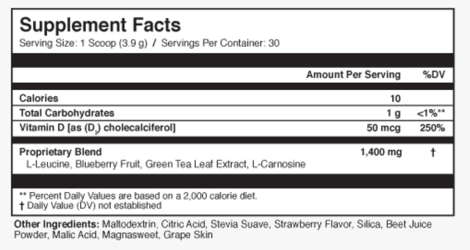 Active Stem Ingredients
