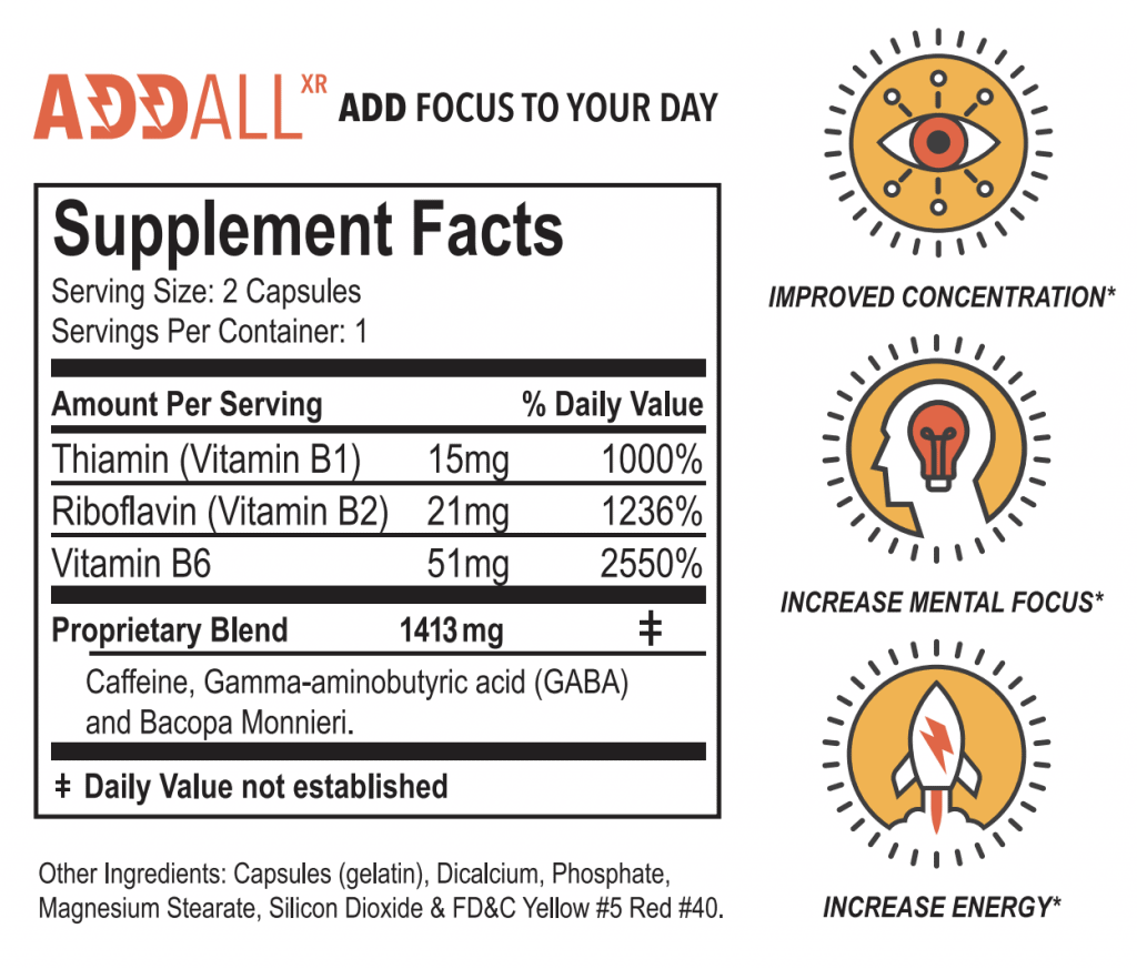 Addall XR Supplement Facts
