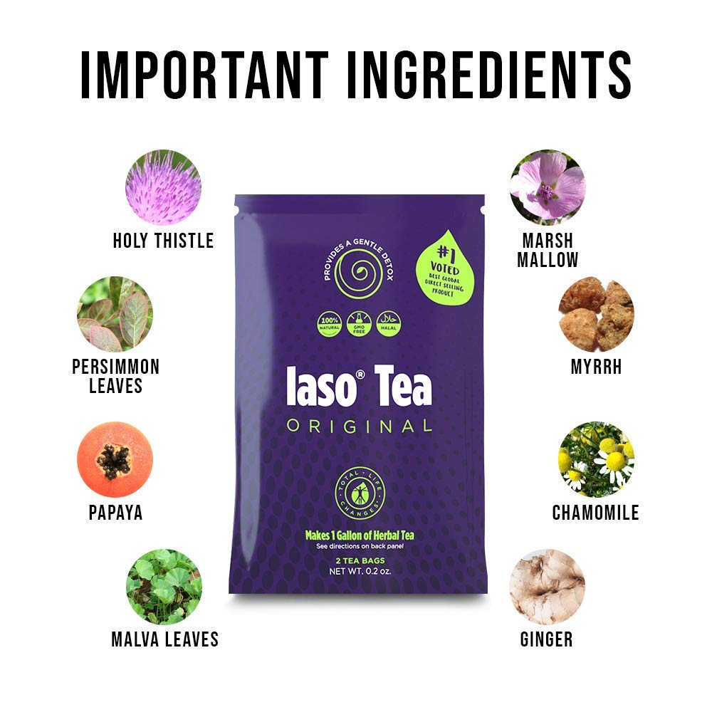 TLC Laso Tea Original Slimming Ingredients