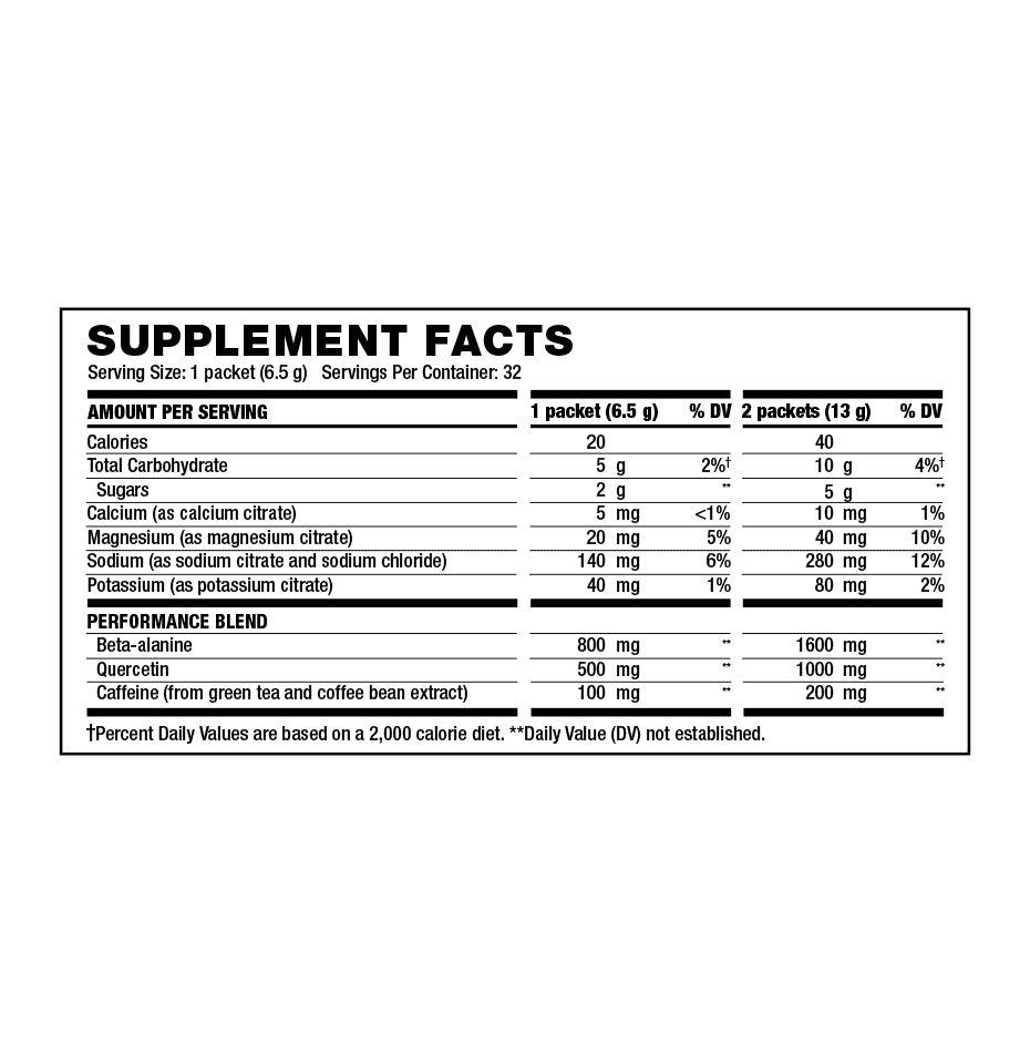 Energize Pre-Workout by TeamBeachBody® supplement facts