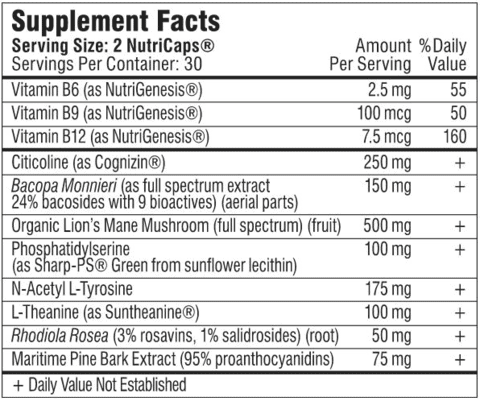 Mind Lab Pro Ingredients