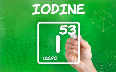 Best Iodine Supplements