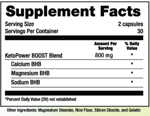 KetoPower Boost supplement facts