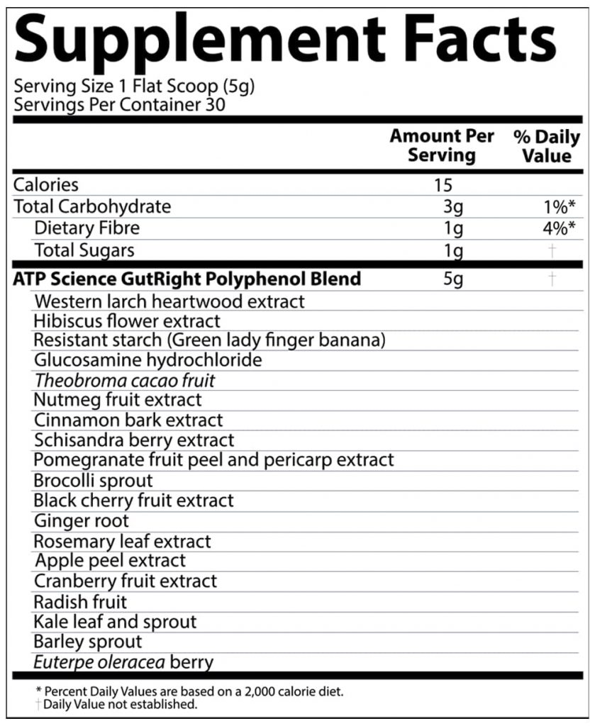 ATP Science Gutright supplement facts