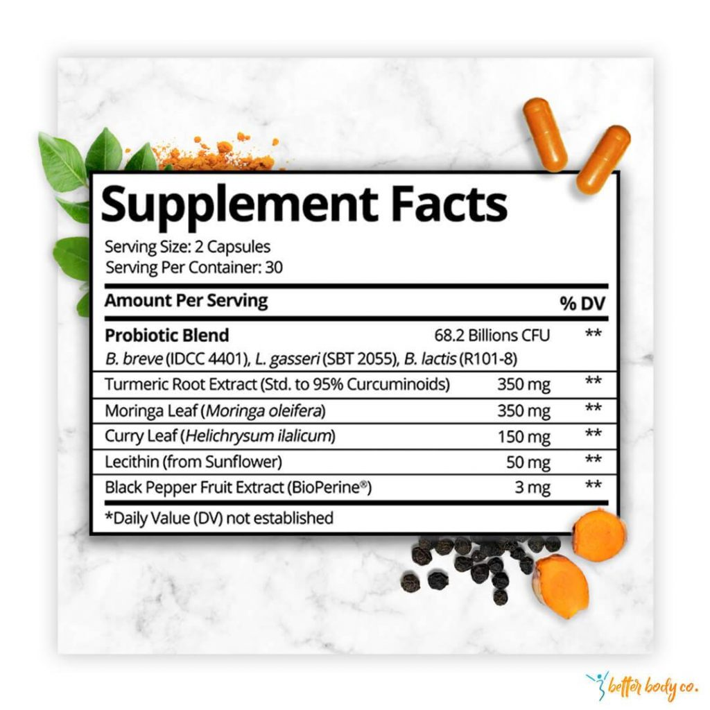 Better Body Co's Provitalize Supplement Facts