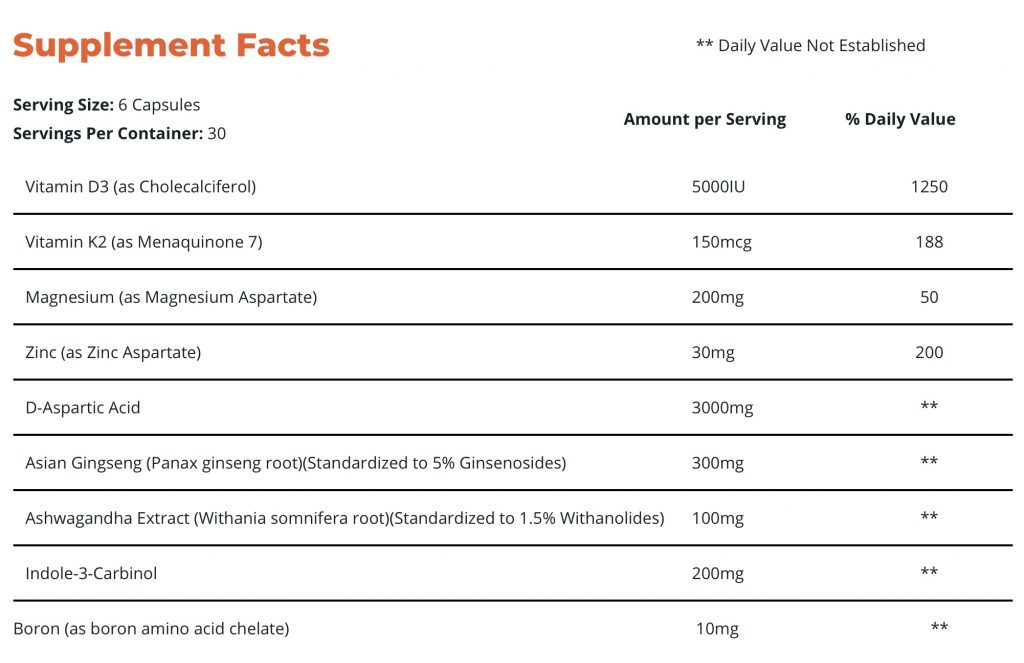 Hunter Test supplement facts