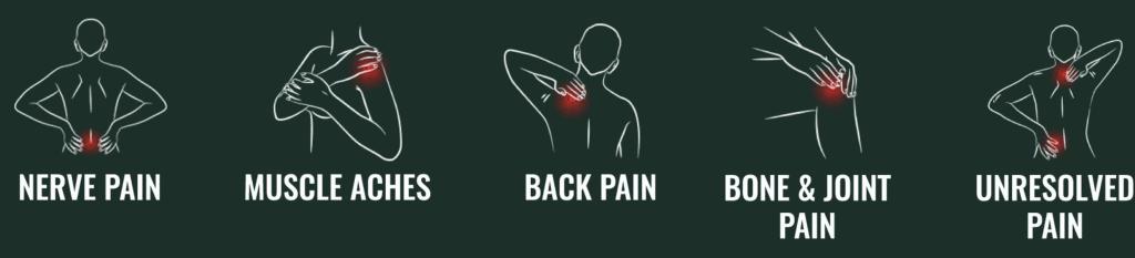 Mind Body Matrix Pain Relief Cream features