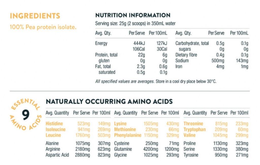 Nuzest Clean Lean Protein Shake supplement facts