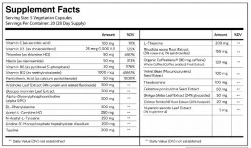 Qualia Focus Supplement Facts