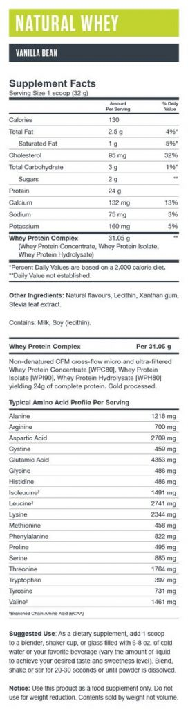 Bodylogix Natural Whey Supplement Facts