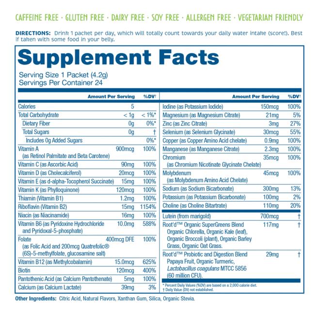 Men's Supplement Fatcs
