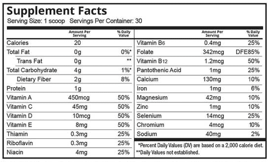 Patriot Power Greens Supplement Facts