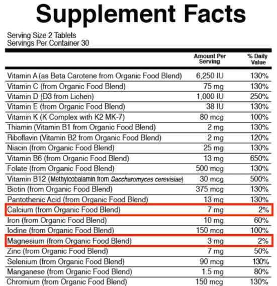 Smarter Multivitamin Ingredients