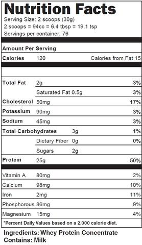 Naked Whey Nutrition Facts
