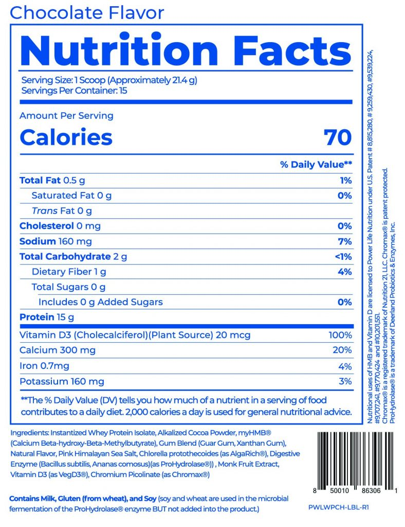 High Impact Whey Protein Nutrition Facts