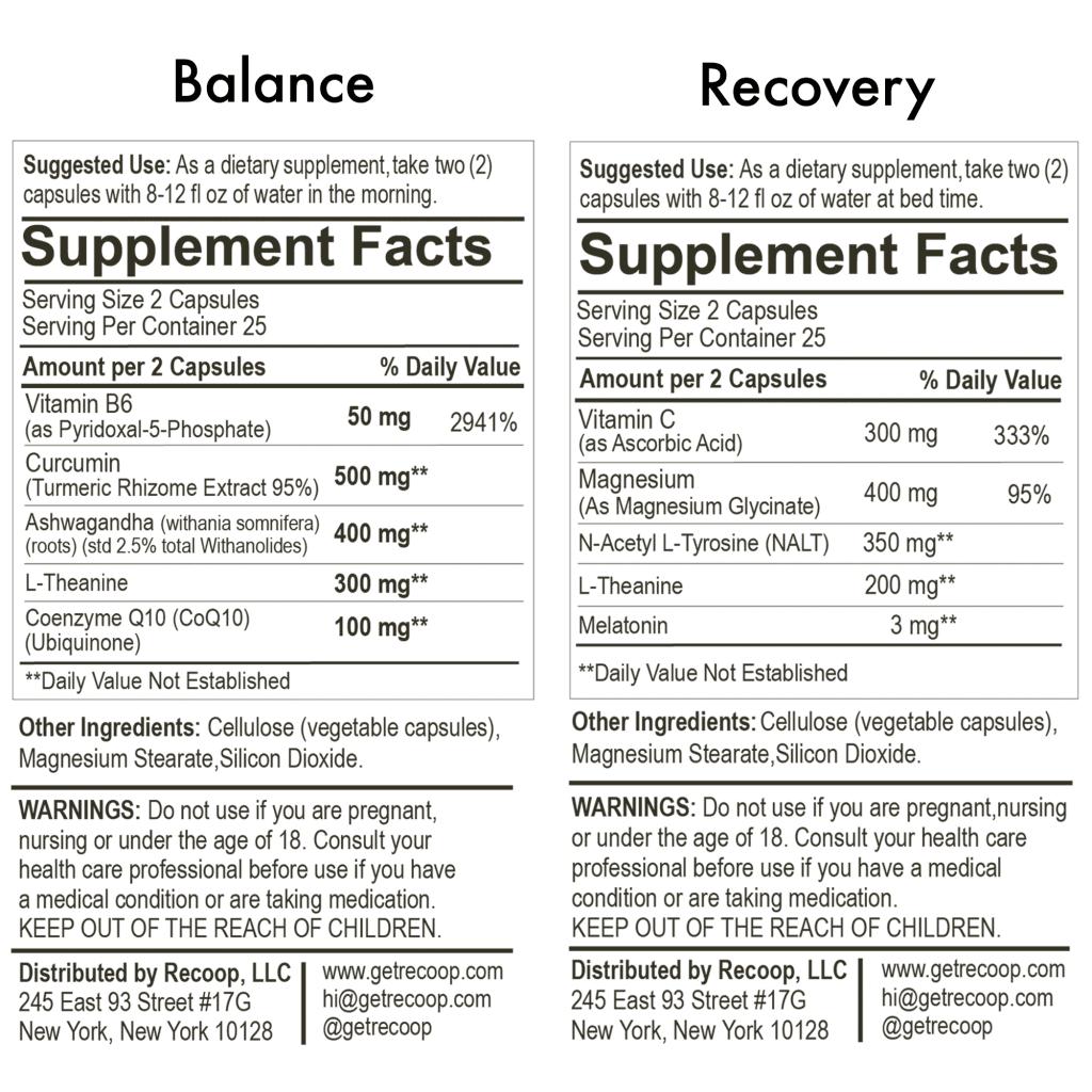Recoop Wellness Set Ingredients