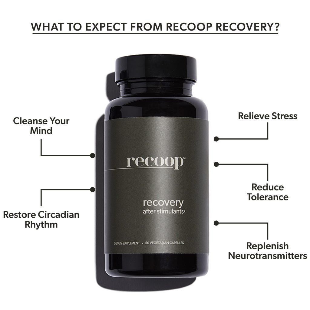 Recoop Recovery