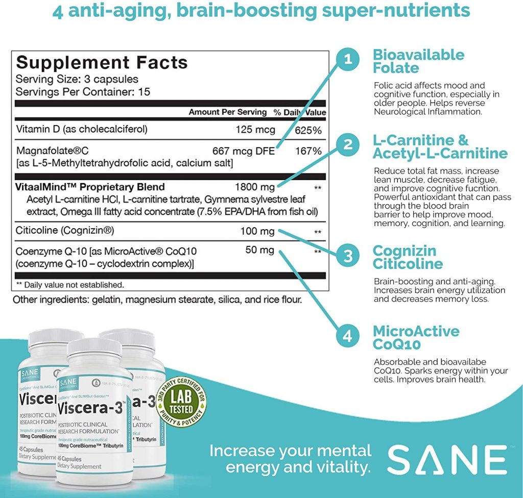 Sane Vitaae Supplement Facts