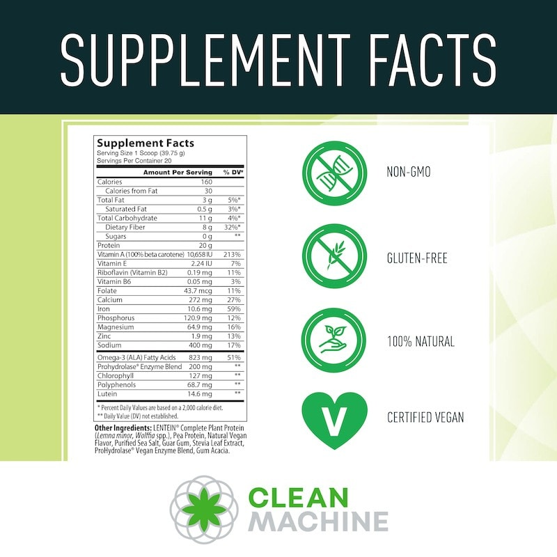 Clean Green Protein Supplement Facts