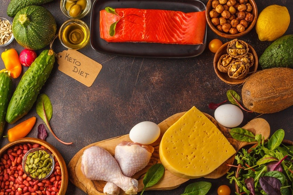 How To Tell If You're In Ketosis – What You Need To Know