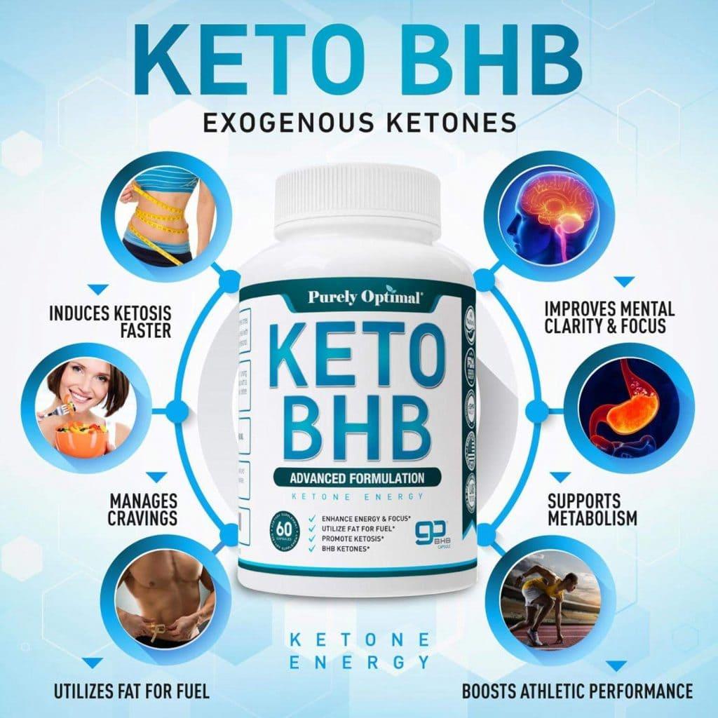 Purely Optimal Keto BHB Benefits