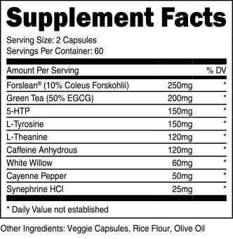 Transparent Labs PhysiqueSeries Fat Burner Supplement Facts