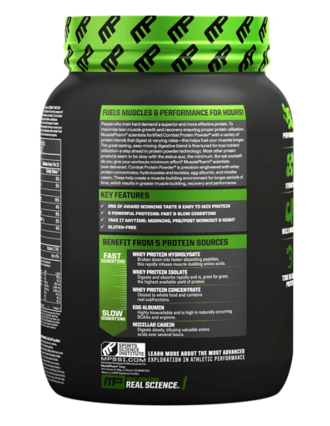 Combat Protein Powder Usages