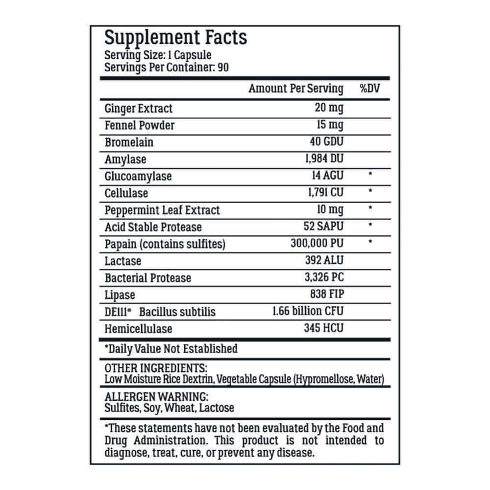 DigestWell Supplement Facts