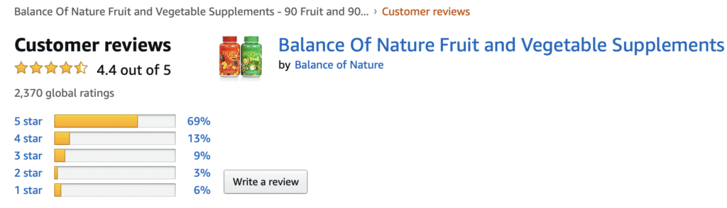 Balance of Nature Reviews