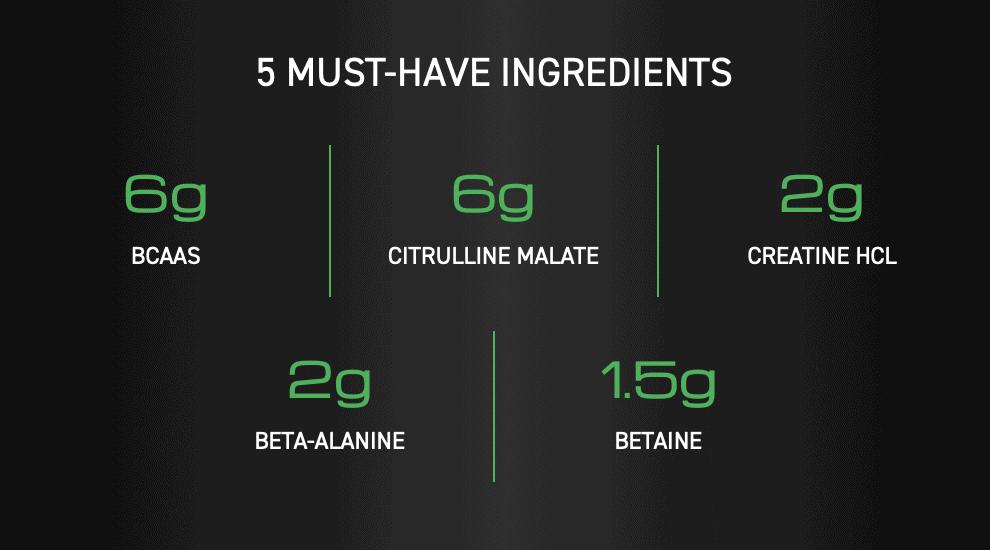 Pre JYM Ingredients