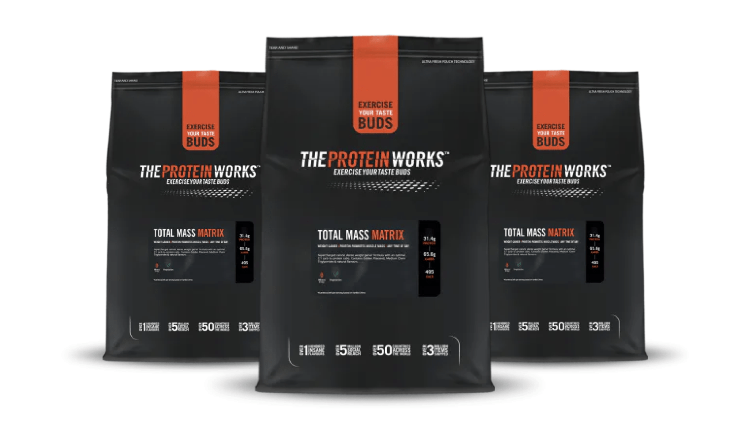 The Protein Works Total Mass Matrix Review